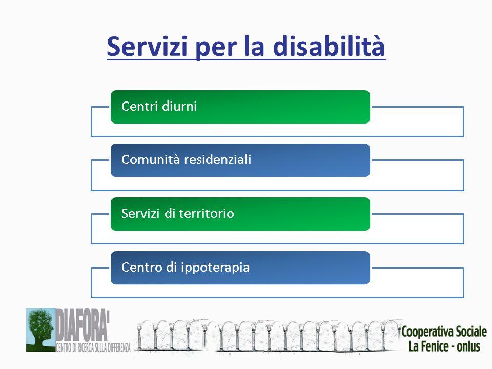 Centri diurniComunità residenzialiServizi di territorioCentro di ippoterapia Servizi per la disabilità