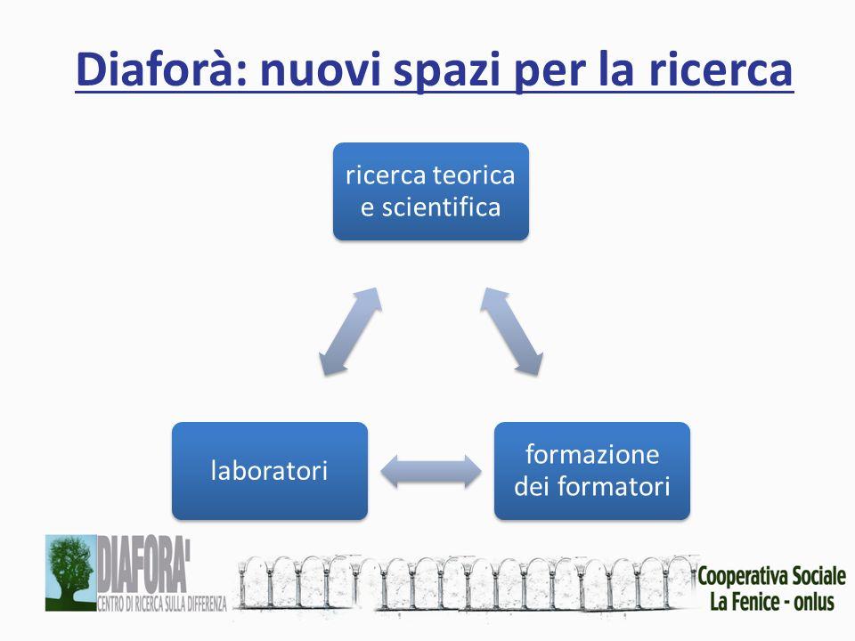 ricerca teorica e scientifica formazione dei formatori laboratori Diaforà: nuovi spazi per la ricerca