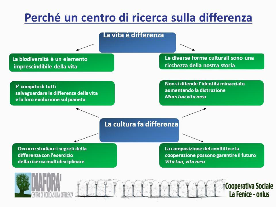 Perché un centro di ricerca sulla differenza La biodiversità è un elemento imprescindibile della vita Le diverse forme culturali sono una ricchezza de