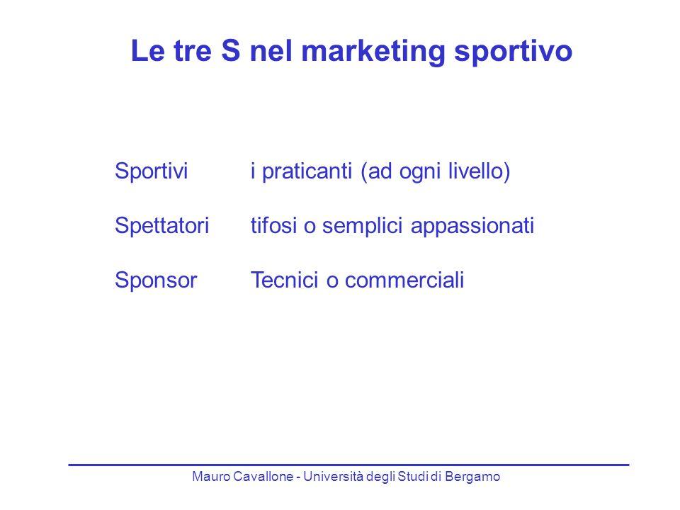Le tre S nel marketing sportivo Sportivii praticanti (ad ogni livello) Spettatoritifosi o semplici appassionati SponsorTecnici o commerciali Mauro Cavallone - Università degli Studi di Bergamo