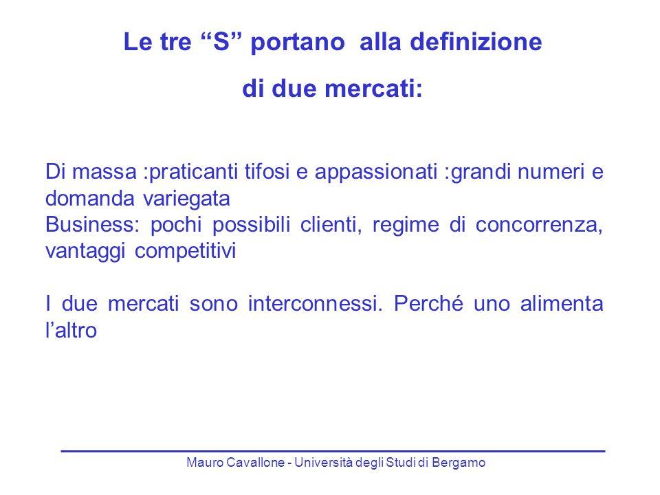 Le tre S portano alla definizione di due mercati: Di massa :praticanti tifosi e appassionati :grandi numeri e domanda variegata Business: pochi possibili clienti, regime di concorrenza, vantaggi competitivi I due mercati sono interconnessi.