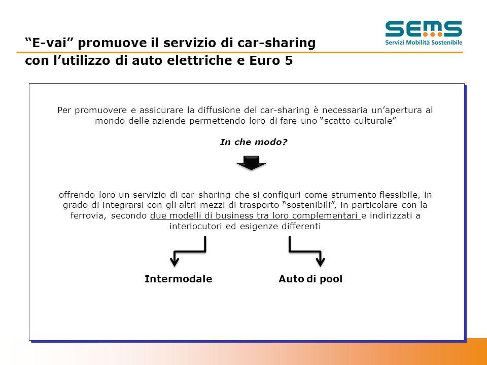 E-vai promuove il servizio di car-sharing con lutilizzo di auto elettriche e Euro 5 Per promuovere e assicurare la diffusione del car-sharing è necessaria unapertura al mondo delle aziende permettendo loro di fare uno scatto culturale In che modo.