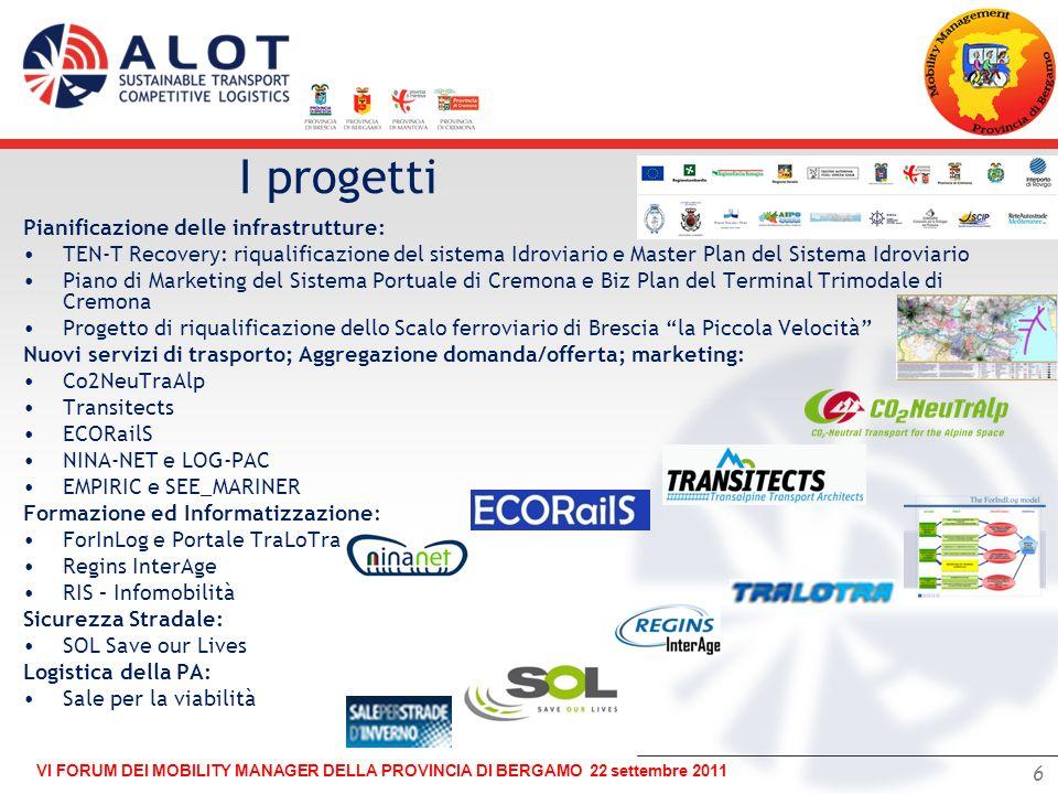 6 VI FORUM DEI MOBILITY MANAGER DELLA PROVINCIA DI BERGAMO 22 settembre 2011 – I progetti Pianificazione delle infrastrutture: TEN-T Recovery: riquali