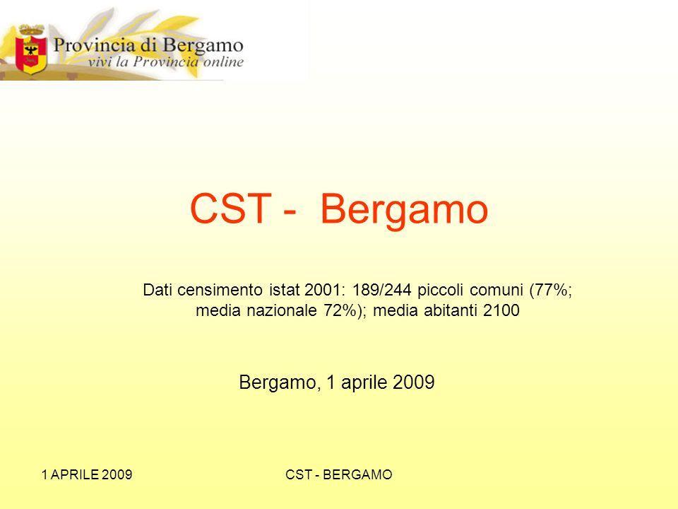 1 APRILE 2009CST - BERGAMO Dati censimento istat 2001: 189/244 piccoli comuni (77%; media nazionale 72%); media abitanti 2100 CST - Bergamo Bergamo, 1 aprile 2009
