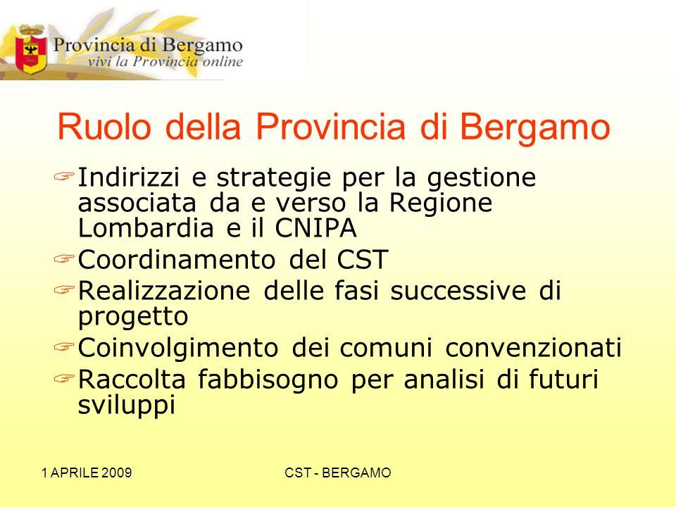 1 APRILE 2009CST - BERGAMO Attività da svolgere Convenzione con il CNIPA Presentazione piano di monitoraggio Convocazione tavolo tecnico con i referenti tecnici dei comuni per la definizione dei sotto-progetti Realizzazione ed esercizio