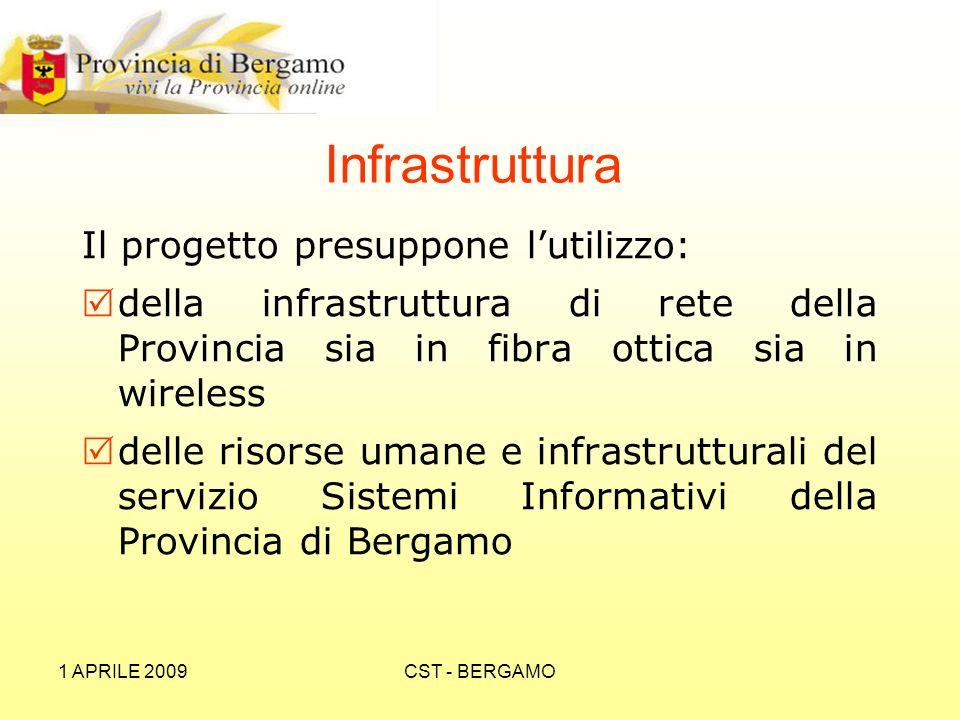 1 APRILE 2009CST - BERGAMO Infrastruttura Il progetto presuppone lutilizzo: della infrastruttura di rete della Provincia sia in fibra ottica sia in wireless delle risorse umane e infrastrutturali del servizio Sistemi Informativi della Provincia di Bergamo