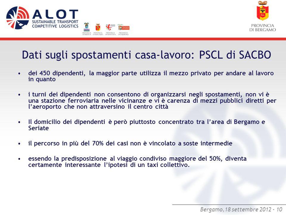 Bergamo,18 settembre 2012 - 10 Dati sugli spostamenti casa-lavoro: PSCL di SACBO dei 450 dipendenti, la maggior parte utilizza il mezzo privato per an