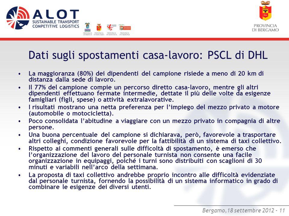 Bergamo,18 settembre 2012 - 11 Dati sugli spostamenti casa-lavoro: PSCL di DHL La maggioranza (80%) dei dipendenti del campione risiede a meno di 20 k