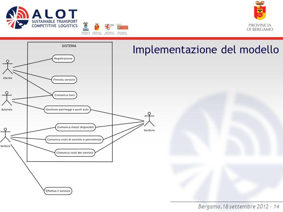 Bergamo,18 settembre 2012 - 14 Implementazione del modello