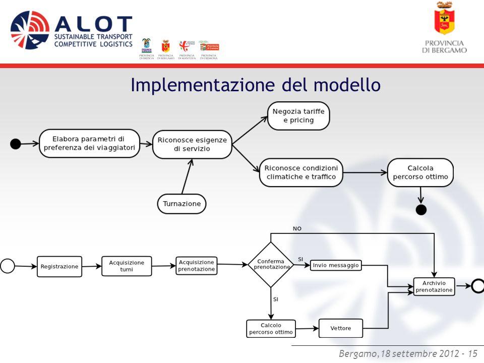 Bergamo,18 settembre 2012 - 15 Implementazione del modello