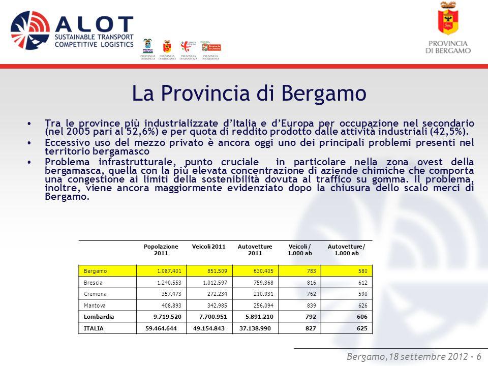 Bergamo,18 settembre 2012 - 6 La Provincia di Bergamo Tra le province più industrializzate dItalia e dEuropa per occupazione nel secondario (nel 2005