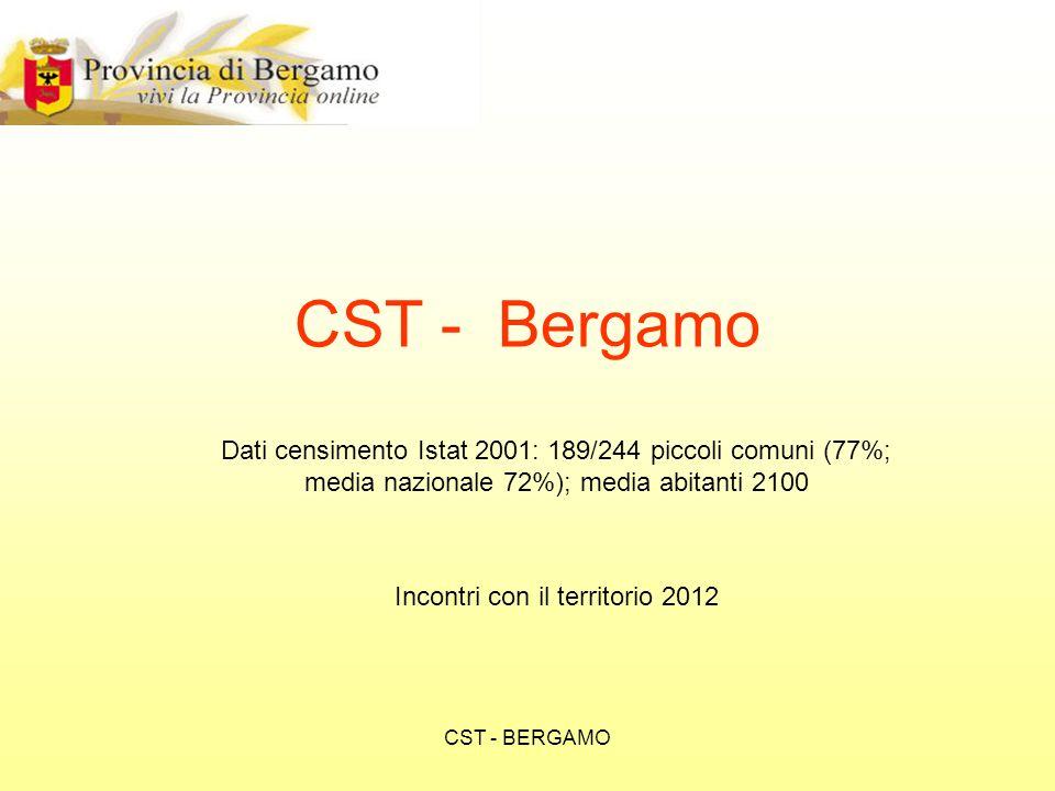 CST - BERGAMO Dati censimento Istat 2001: 189/244 piccoli comuni (77%; media nazionale 72%); media abitanti 2100 Incontri con il territorio 2012 CST - Bergamo