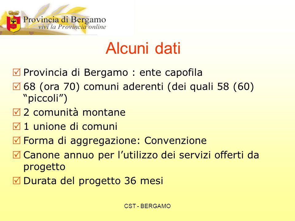 CST - BERGAMO Provincia di Bergamo : ente capofila 68 (ora 70) comuni aderenti (dei quali 58 (60) piccoli) 2 comunità montane 1 unione di comuni Forma di aggregazione: Convenzione Canone annuo per lutilizzo dei servizi offerti da progetto Durata del progetto 36 mesi Alcuni dati