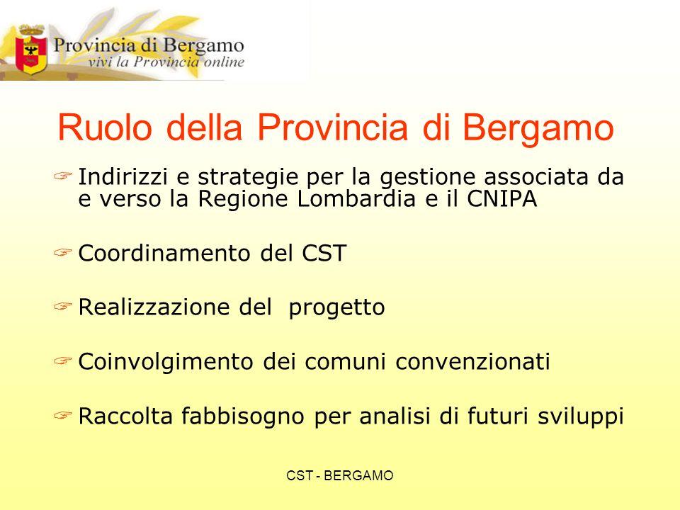 CST - BERGAMO Ruolo della Provincia di Bergamo Indirizzi e strategie per la gestione associata da e verso la Regione Lombardia e il CNIPA Coordinamento del CST Realizzazione del progetto Coinvolgimento dei comuni convenzionati Raccolta fabbisogno per analisi di futuri sviluppi
