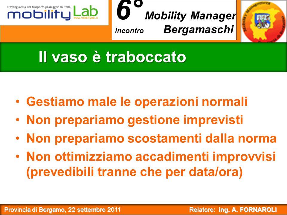 Provincia di Bergamo, 22 settembre 2011 Relatore: ing. A. FORNAROLI Provincia di Bergamo, 22 settembre 2011 Relatore: ing. A. FORNAROLI : 6° Mobility