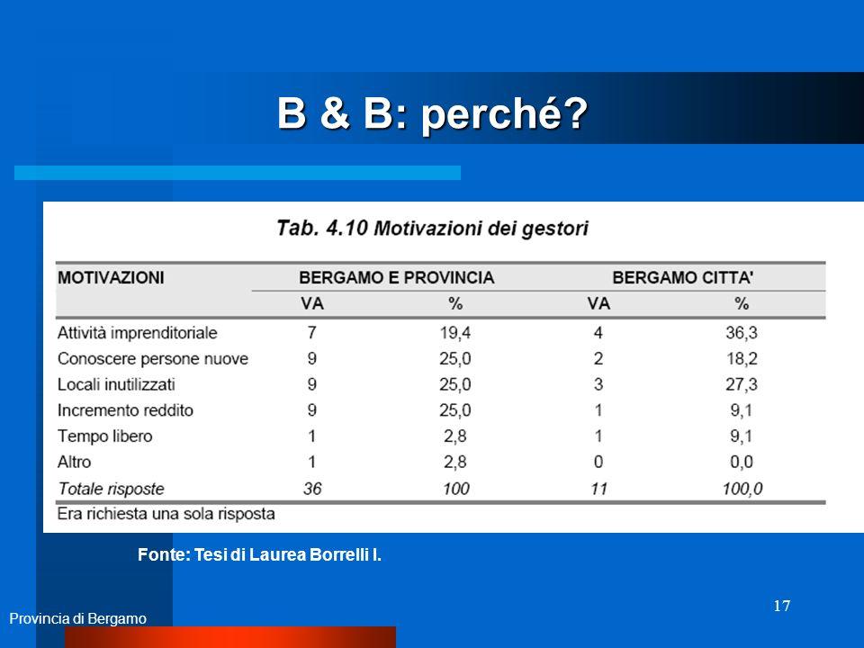17 B & B: perché Provincia di Bergamo Fonte: Tesi di Laurea Borrelli I.