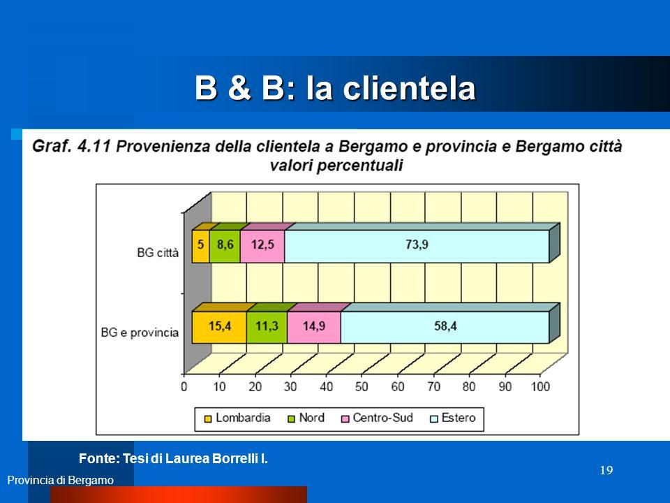 19 B & B: la clientela Provincia di Bergamo Fonte: Tesi di Laurea Borrelli I.
