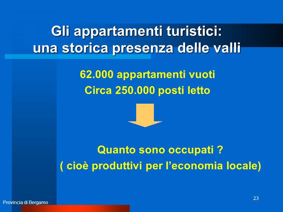 23 Gli appartamenti turistici: una storica presenza delle valli 62.000 appartamenti vuoti Circa 250.000 posti letto Provincia di Bergamo Quanto sono occupati .