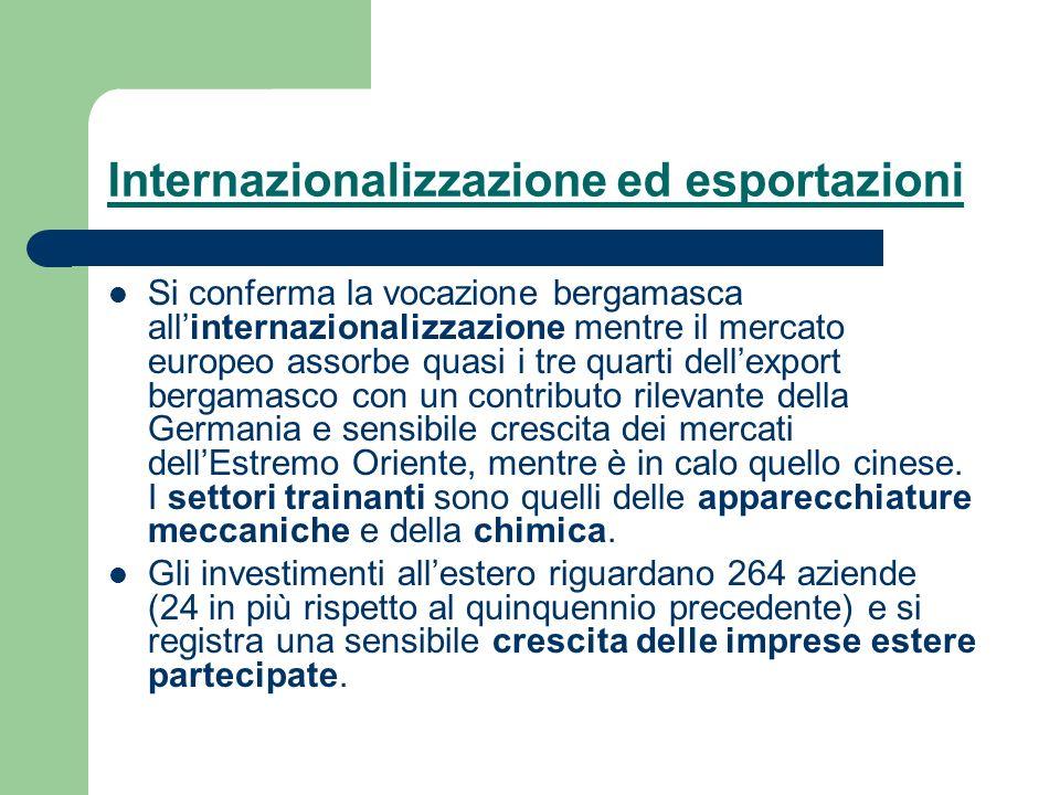 Internazionalizzazione ed esportazioni Si conferma la vocazione bergamasca allinternazionalizzazione mentre il mercato europeo assorbe quasi i tre qua