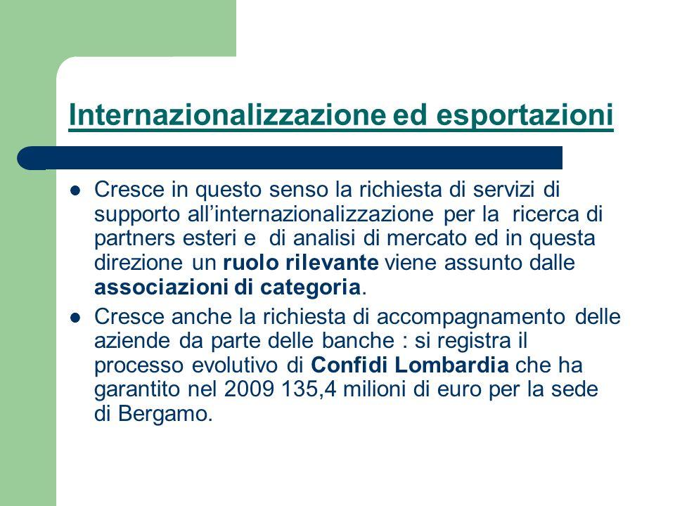 Internazionalizzazione ed esportazioni Cresce in questo senso la richiesta di servizi di supporto allinternazionalizzazione per la ricerca di partners