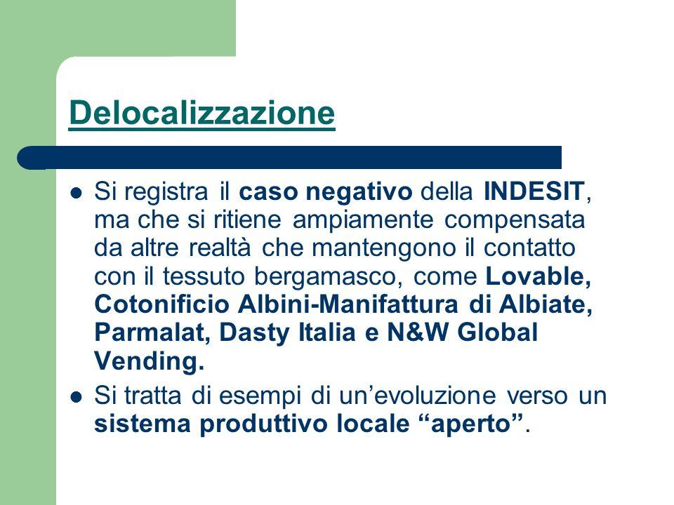 Sebino Innova La Provincia di Bergamo e lAssociazione Artigiani continuano nella loro missione volta alla crescita e al sostegno delle piccole imprese raggiungendo nuove tappe nel percorso dei programmi ad esse riservati.