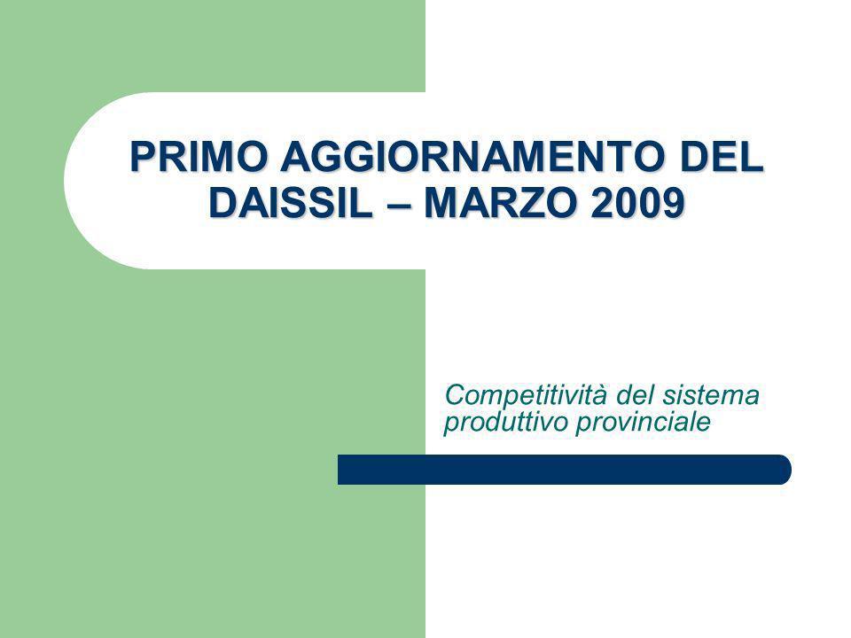 PRIMO AGGIORNAMENTO DEL DAISSIL – MARZO 2009 Competitività del sistema produttivo provinciale