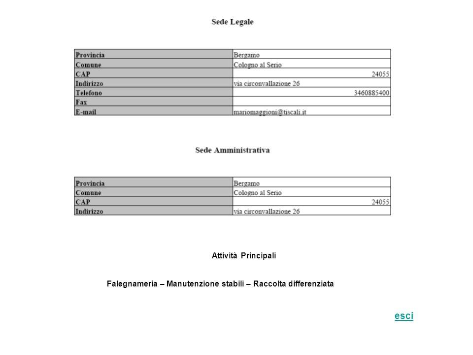 Attività Principali Falegnameria – Manutenzione stabili – Raccolta differenziata esci