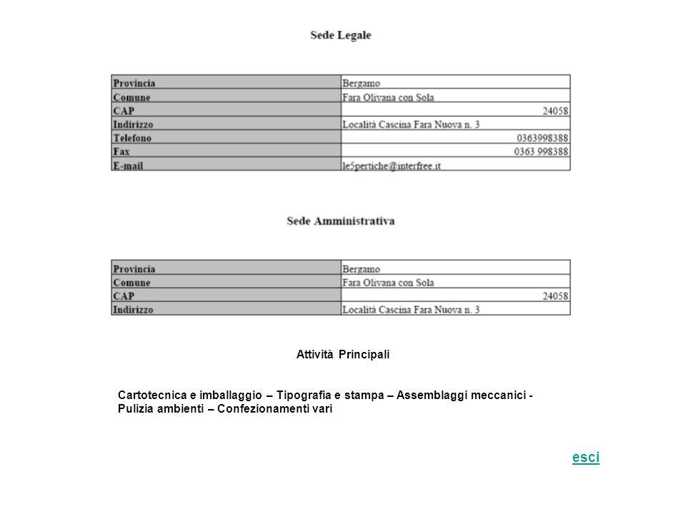 Attività Principali Cartotecnica e imballaggio – Tipografia e stampa – Assemblaggi meccanici - Pulizia ambienti – Confezionamenti vari esci