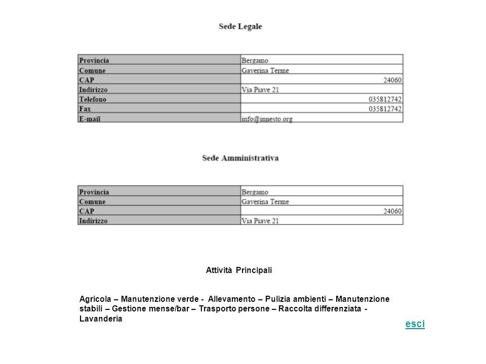 Attività Principali Agricola – Manutenzione verde - Allevamento – Pulizia ambienti – Manutenzione stabili – Gestione mense/bar – Trasporto persone – Raccolta differenziata - Lavanderia esci