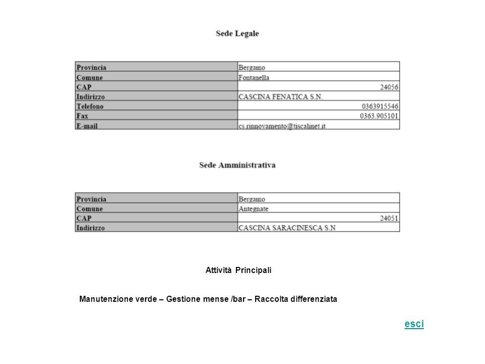 Attività Principali Manutenzione verde – Gestione mense /bar – Raccolta differenziata