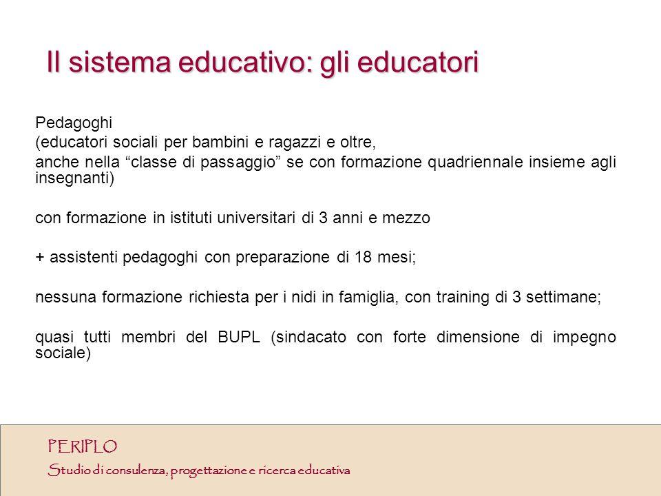 Il sistema educativo: gli educatori Pedagoghi (educatori sociali per bambini e ragazzi e oltre, anche nella classe di passaggio se con formazione quad