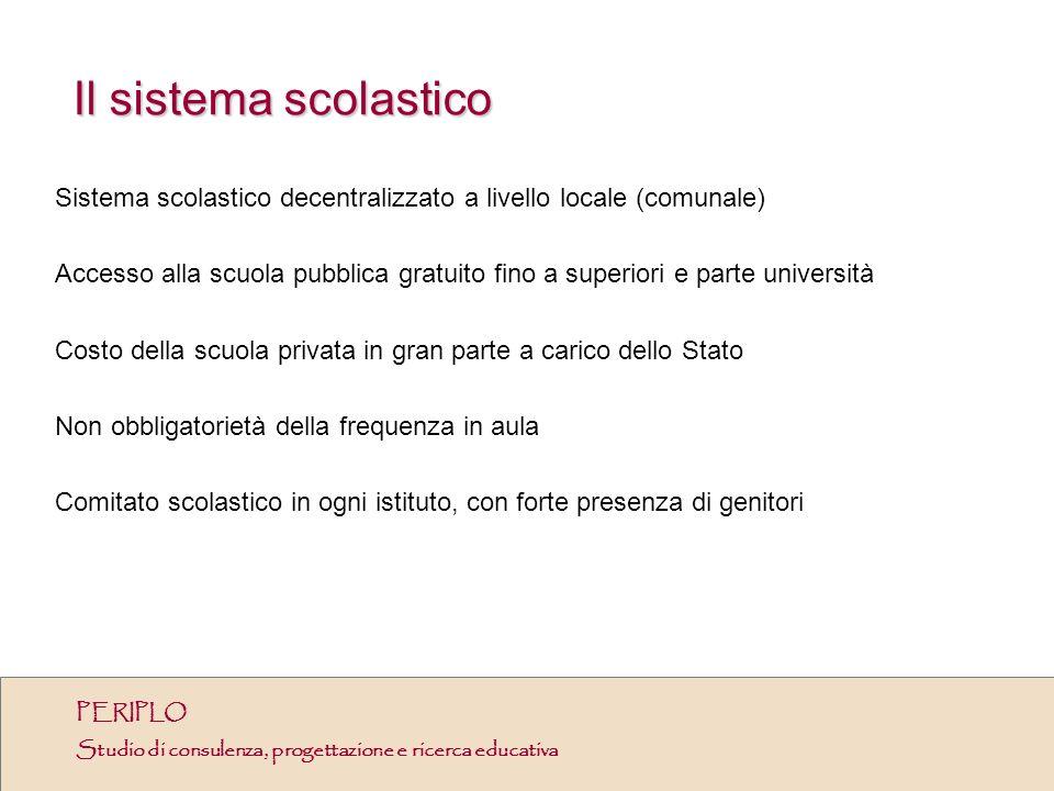 Il sistema scolastico Sistema scolastico decentralizzato a livello locale (comunale) Accesso alla scuola pubblica gratuito fino a superiori e parte un