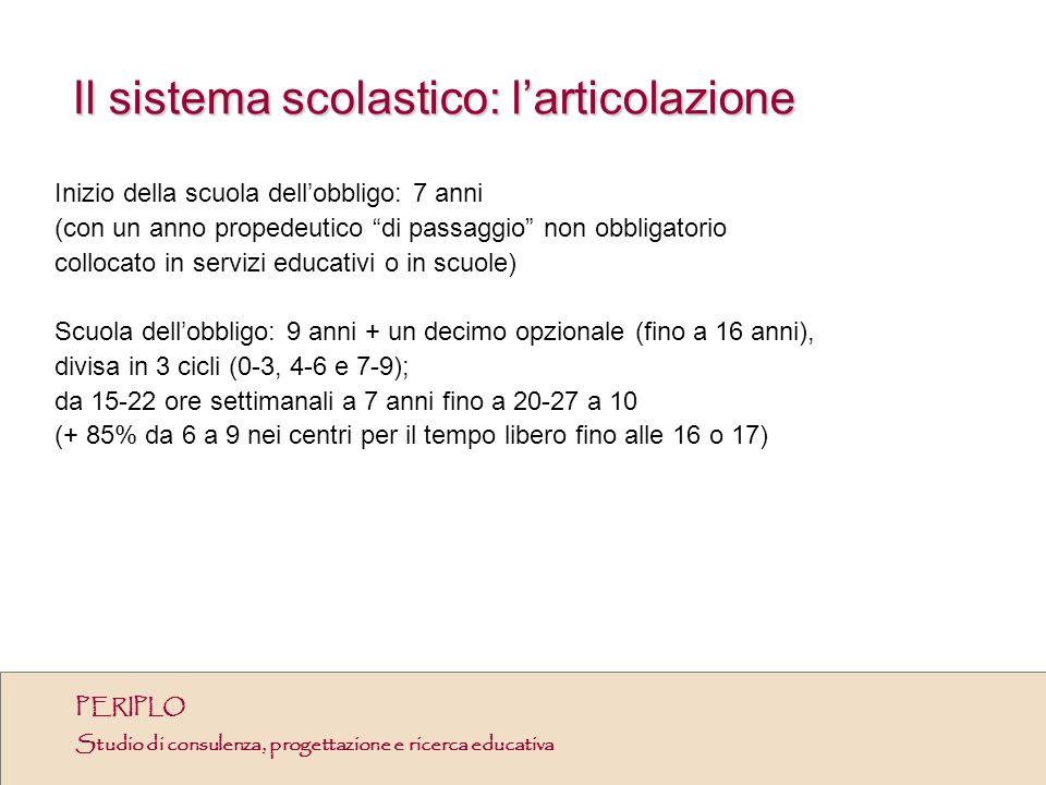 Il sistema scolastico: larticolazione Inizio della scuola dellobbligo: 7 anni (con un anno propedeutico di passaggio non obbligatorio collocato in ser