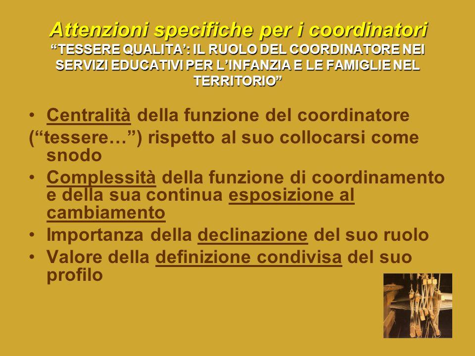 6 Attenzioni specifiche per i coordinatori TESSERE QUALITA: IL RUOLO DEL COORDINATORE NEI SERVIZI EDUCATIVI PER LINFANZIA E LE FAMIGLIE NEL TERRITORIO Centralità della funzione del coordinatore (tessere…) rispetto al suo collocarsi come snodo Complessità della funzione di coordinamento e della sua continua esposizione al cambiamento Importanza della declinazione del suo ruolo Valore della definizione condivisa del suo profilo