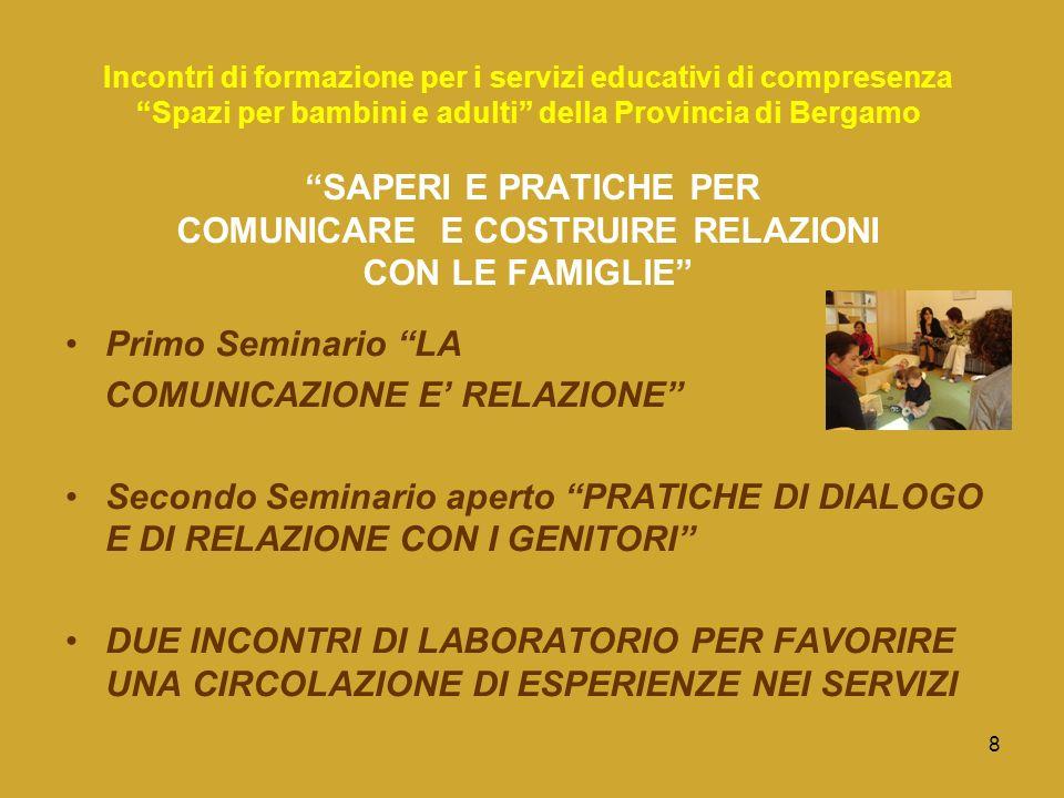 8 Incontri di formazione per i servizi educativi di compresenza Spazi per bambini e adulti della Provincia di Bergamo SAPERI E PRATICHE PER COMUNICARE