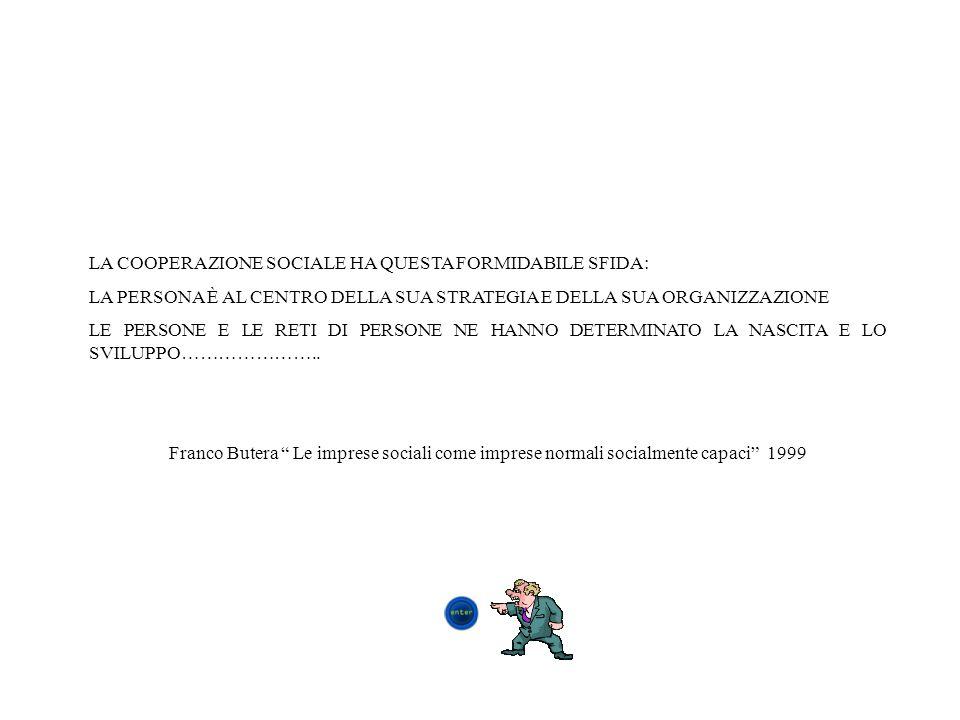 PROVINCIA DI BERGAMO ALBO REGIONALE DELLE COOPERATIVE SOCIALI ASSESSORATO ATTIVITÀ PRODUTTIVE E TURISMO PROVINCIA DI BERGAMO