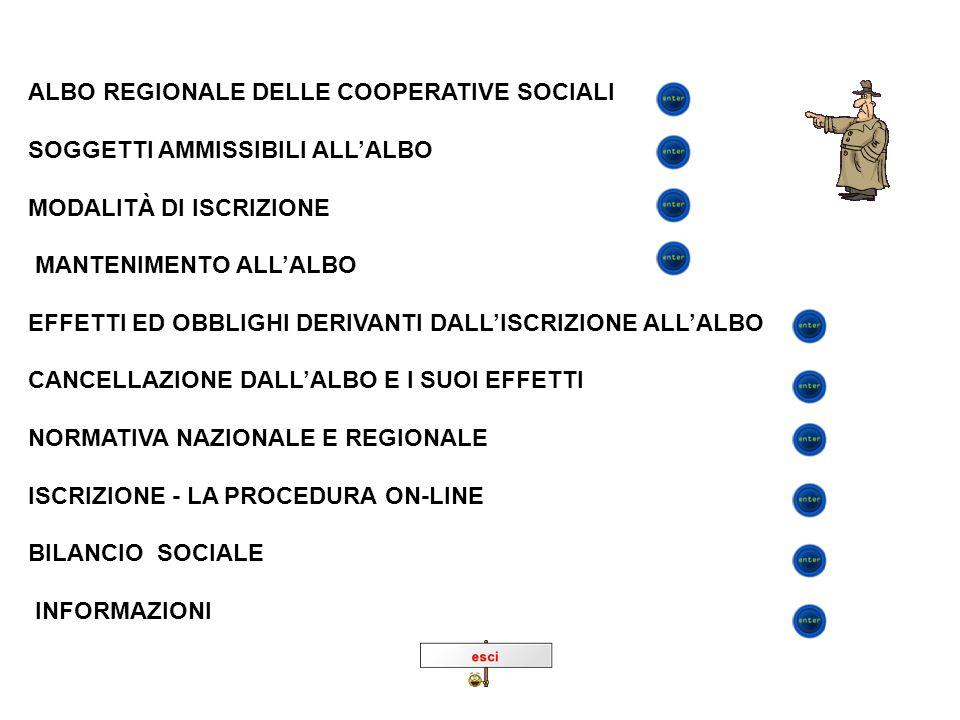 NORMATIVA NAZIONALE E REGIONALE Regolamento dellAlbo delle Cooperative Sociali ai sensi dellart.