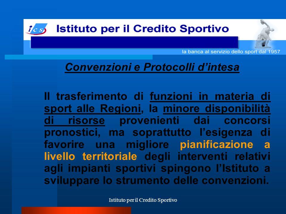 Istituto per il Credito Sportivo www.creditosportivo.itinfo@creditosportivo.it NUMERO VERDE 800 298276 Via Giambattista Vico, 5 - 00196 Roma Tel.