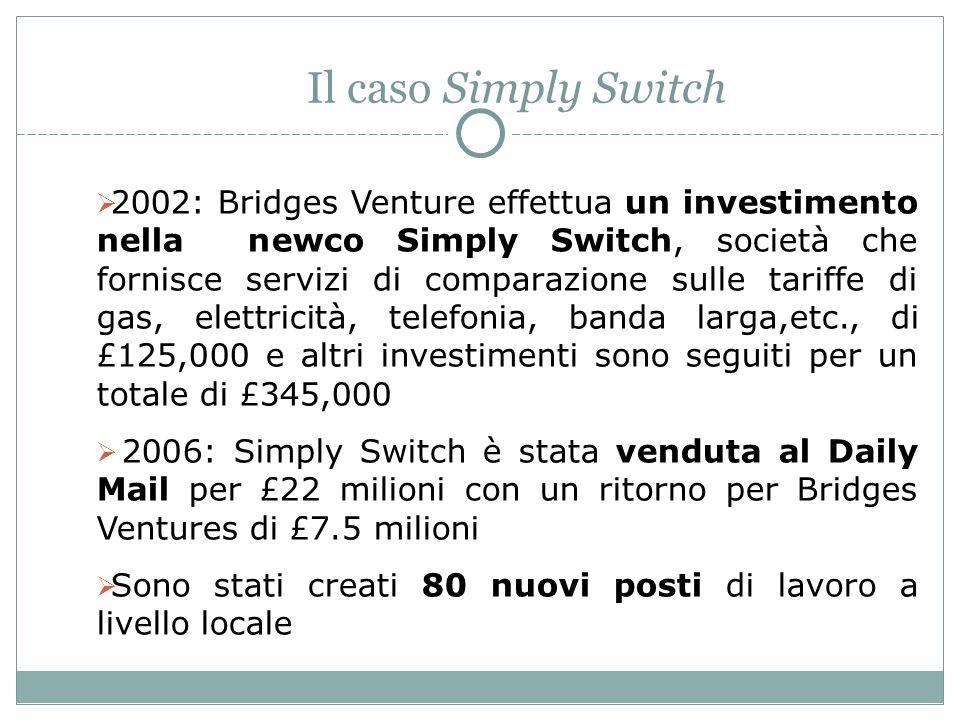 Il caso Simply Switch 2002: Bridges Venture effettua un investimento nella newco Simply Switch, società che fornisce servizi di comparazione sulle tariffe di gas, elettricità, telefonia, banda larga,etc., di £125,000 e altri investimenti sono seguiti per un totale di £345,000 2006: Simply Switch è stata venduta al Daily Mail per £22 milioni con un ritorno per Bridges Ventures di £7.5 milioni Sono stati creati 80 nuovi posti di lavoro a livello locale