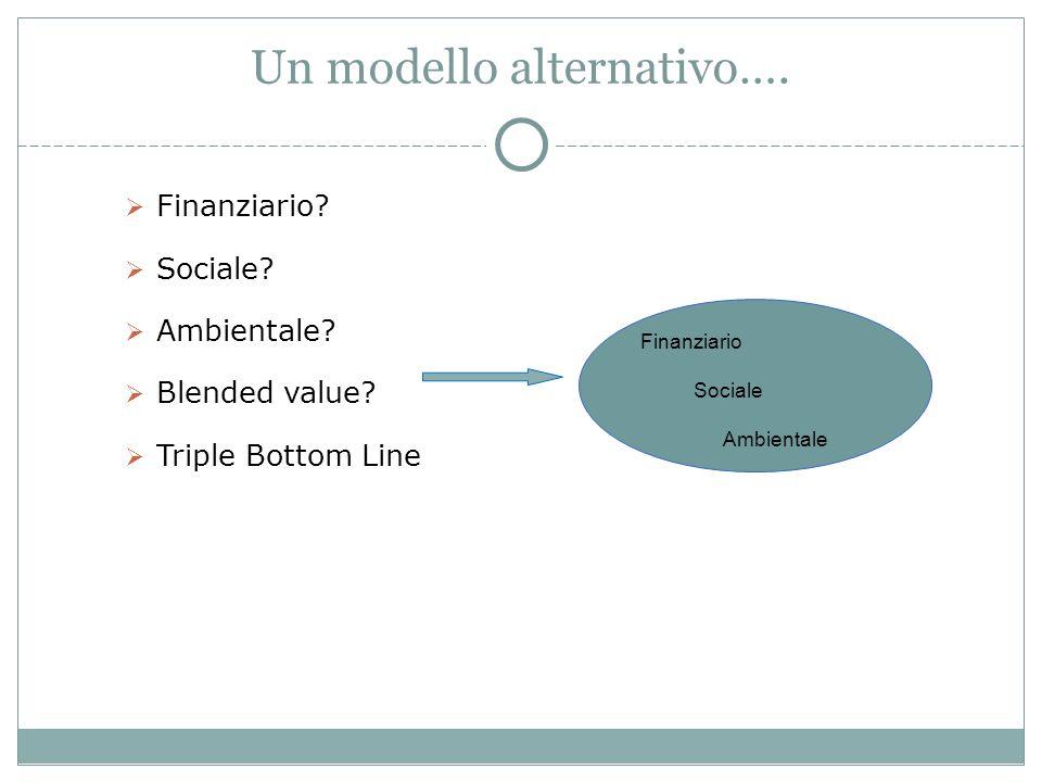 Un modello alternativo…. Finanziario. Sociale. Ambientale.