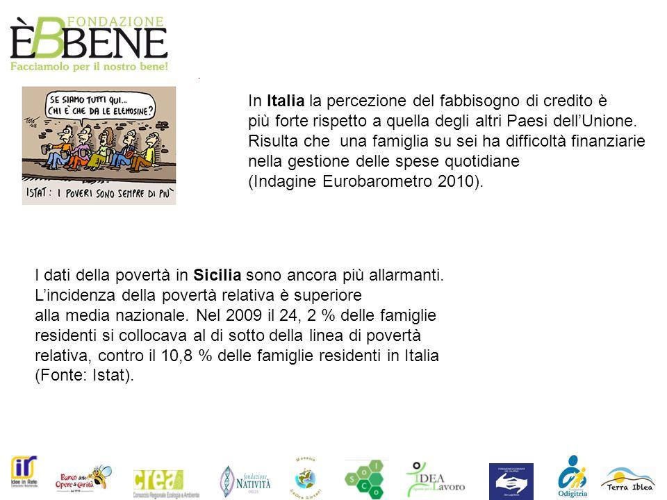 In Italia la percezione del fabbisogno di credito è più forte rispetto a quella degli altri Paesi dellUnione.