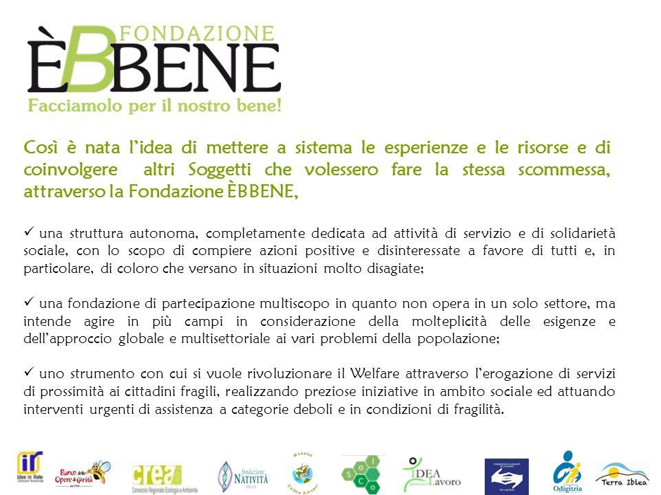 INIZIATIVE DI MICROCREDITO per la Sicilia Nel dicembre del 2010 è stato firmato laccordo tra la Regione Siciliana ed il Fondo Europeo degli investimenti per la creazione di un nuovo Fondo di Partecipazione (Holding Fund) JEREMIE da 15.000.000 di euro.