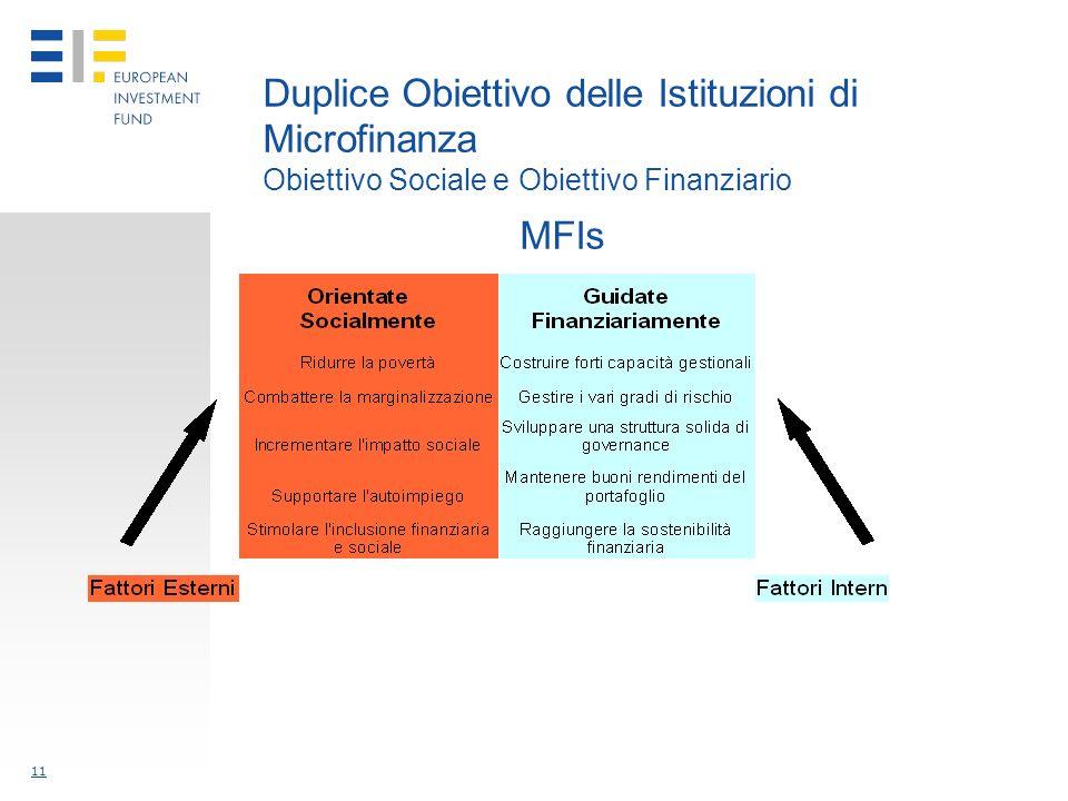 11 Duplice Obiettivo delle Istituzioni di Microfinanza Obiettivo Sociale e Obiettivo Finanziario MFIs