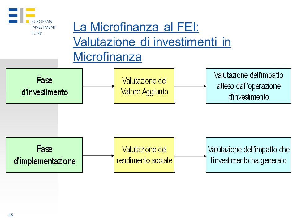 16 La Microfinanza al FEI: Valutazione di investimenti in Microfinanza