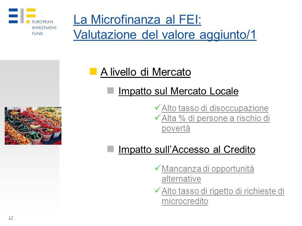 17 La Microfinanza al FEI: Valutazione del valore aggiunto/1 A livello di Mercato Impatto sul Mercato Locale Alto tasso di disoccupazione Alta % di persone a rischio di povertà Impatto sullAccesso al Credito Mancanza di opportunità alternative Alto tasso di rigetto di richieste di microcredito