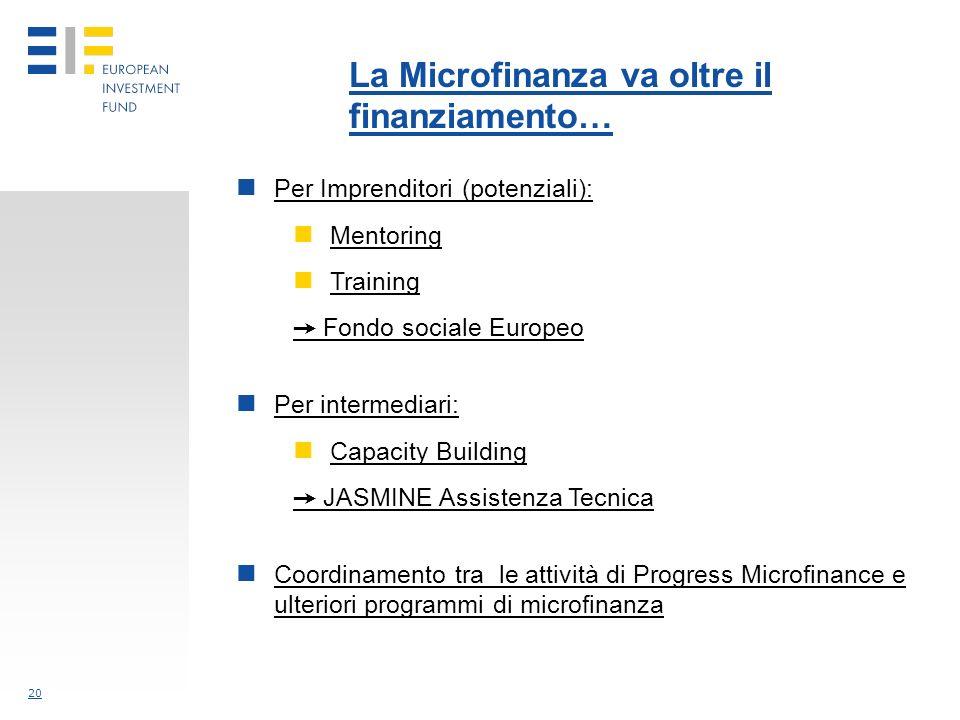 20 La Microfinanza va oltre il finanziamento… Per Imprenditori (potenziali): Mentoring Training Fondo sociale Europeo Per intermediari: Capacity Building JASMINE Assistenza Tecnica Coordinamento tra le attività di Progress Microfinance e ulteriori programmi di microfinanza