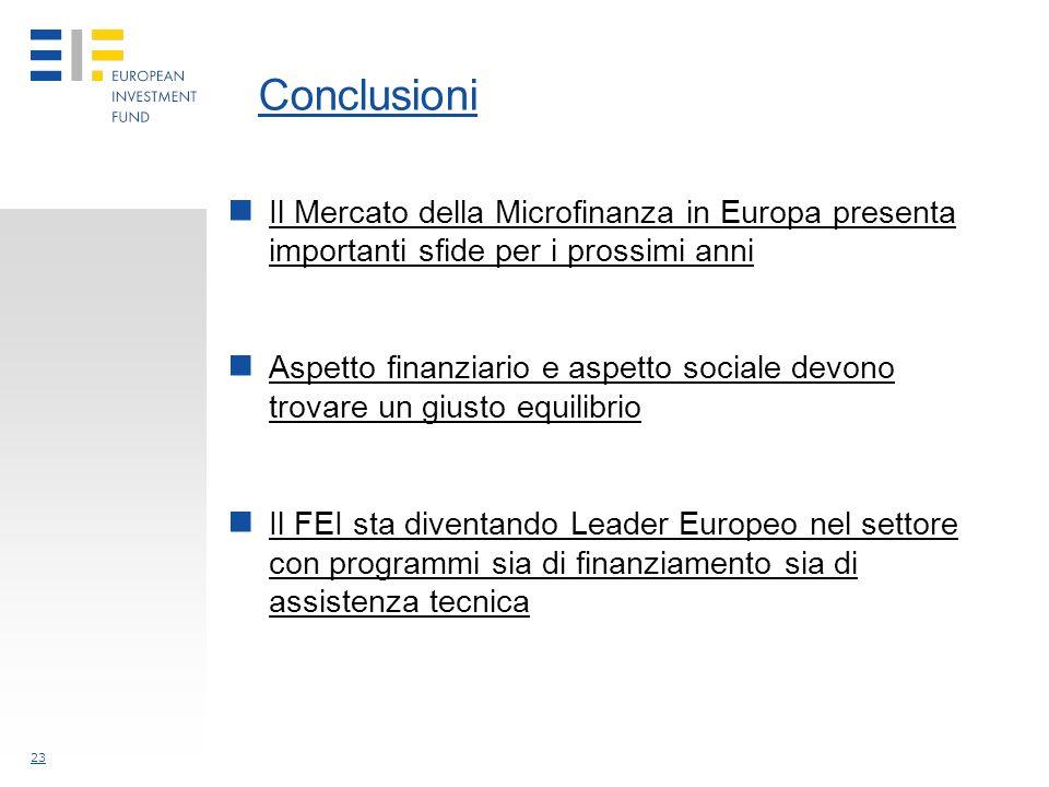23 Conclusioni Il Mercato della Microfinanza in Europa presenta importanti sfide per i prossimi anni Aspetto finanziario e aspetto sociale devono trovare un giusto equilibrio Il FEI sta diventando Leader Europeo nel settore con programmi sia di finanziamento sia di assistenza tecnica