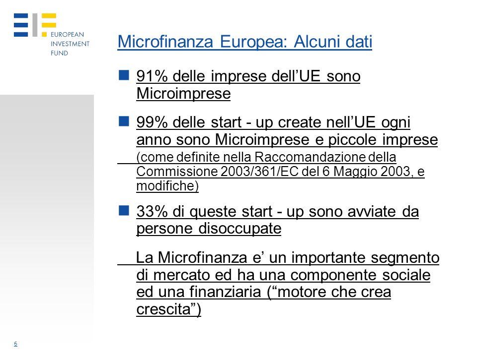 6 Microfinanza Europea: Alcuni dati 91% delle imprese dellUE sono Microimprese 99% delle start - up create nellUE ogni anno sono Microimprese e piccole imprese (come definite nella Raccomandazione della Commissione 2003/361/EC del 6 Maggio 2003, e modifiche) 33% di queste start - up sono avviate da persone disoccupate La Microfinanza e un importante segmento di mercato ed ha una componente sociale ed una finanziaria (motore che crea crescita)