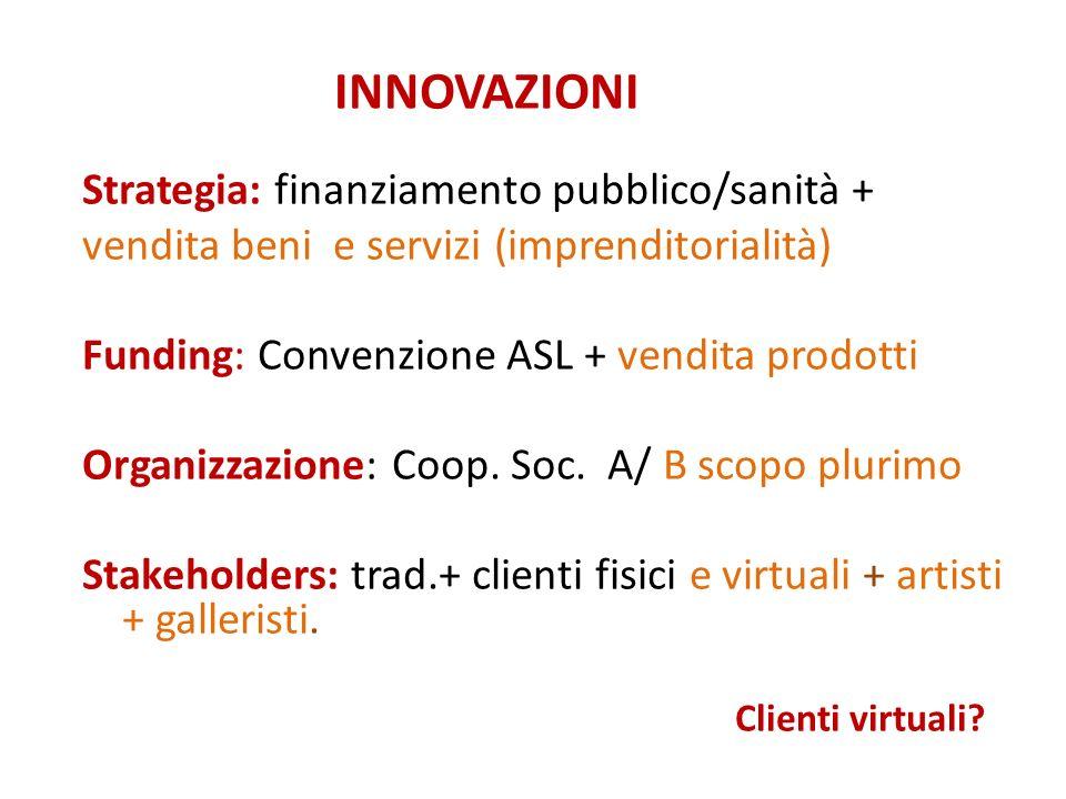 INNOVAZIONI Strategia: finanziamento pubblico/sanità + vendita beni e servizi (imprenditorialità) Funding: Convenzione ASL + vendita prodotti Organizzazione: Coop.