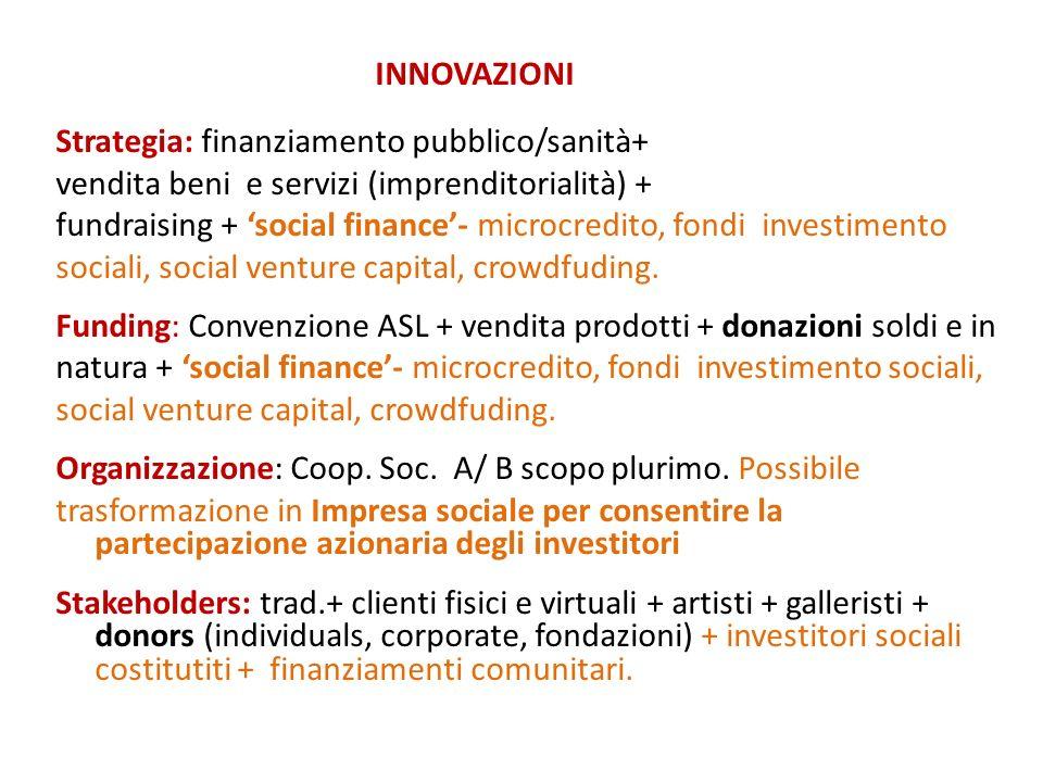 INNOVAZIONI Strategia: finanziamento pubblico/sanità+ vendita beni e servizi (imprenditorialità) + fundraising + social finance- microcredito, fondi investimento sociali, social venture capital, crowdfuding.